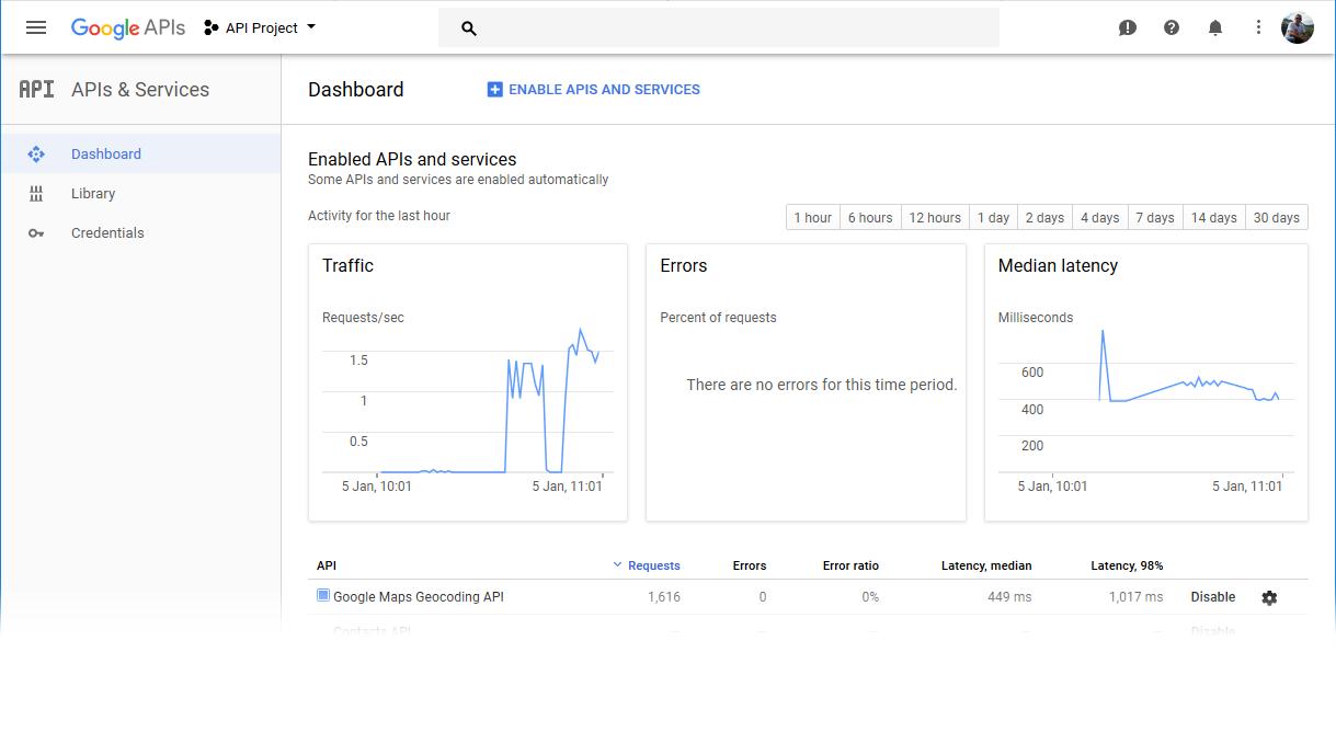 Google Maps API v3 console